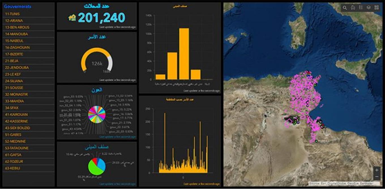 Информационная панель управления и мониторинга в реальном времени, созданная с помощью приложения Operations Dashboard for ArcGIS, позволяет сотрудникам NSI в интерактивном режиме следить за текущими операциями переписи.