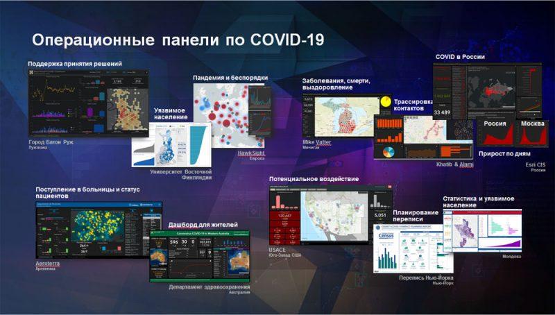 В мире созданы многие тысячи операционных панелей по COVID-19